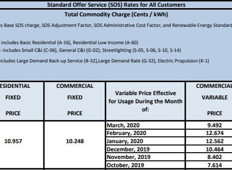 National Grid Industrial Rates For Q1 2020 Are Still Not Posted