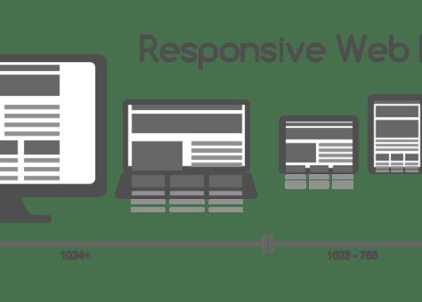 Tầm quan trọng của một trang web Responsive