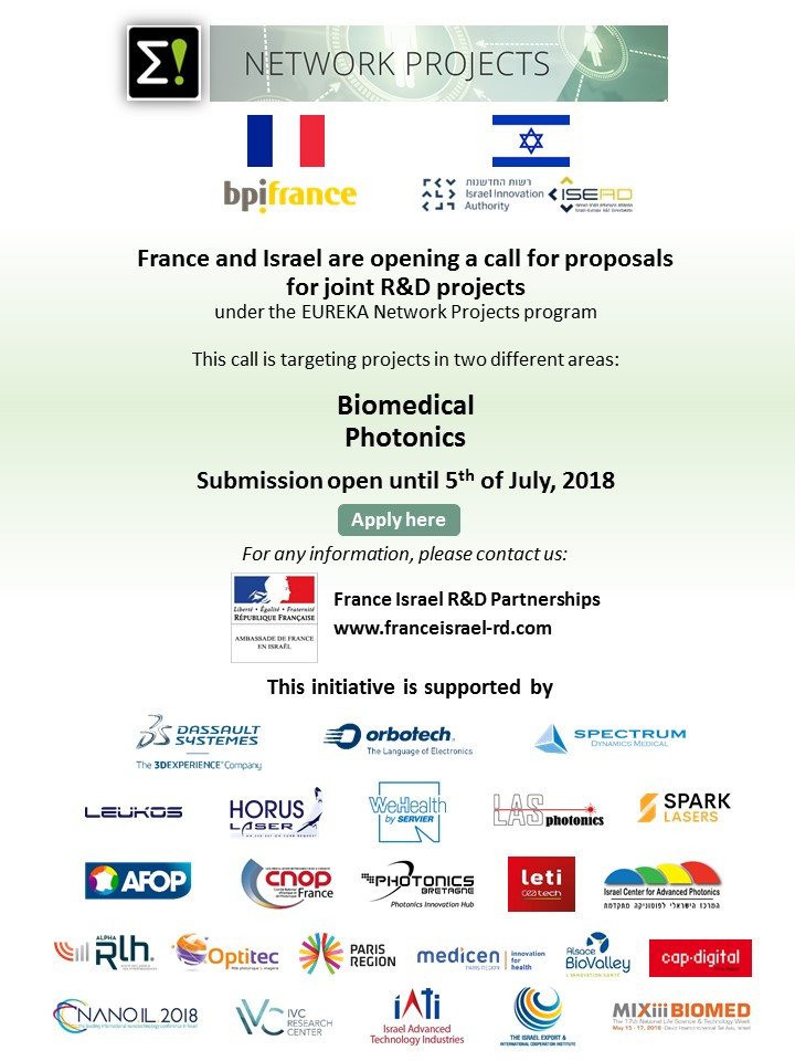 The EUREKA France Israel Call for Proposals focused on Biomedical and Photonics is open