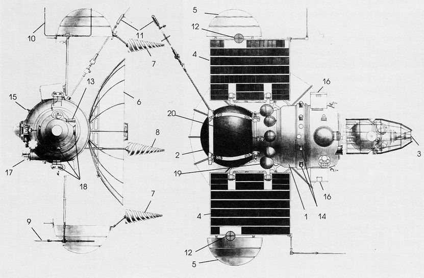 Desing of the Venera 7 built for the first planetary communication