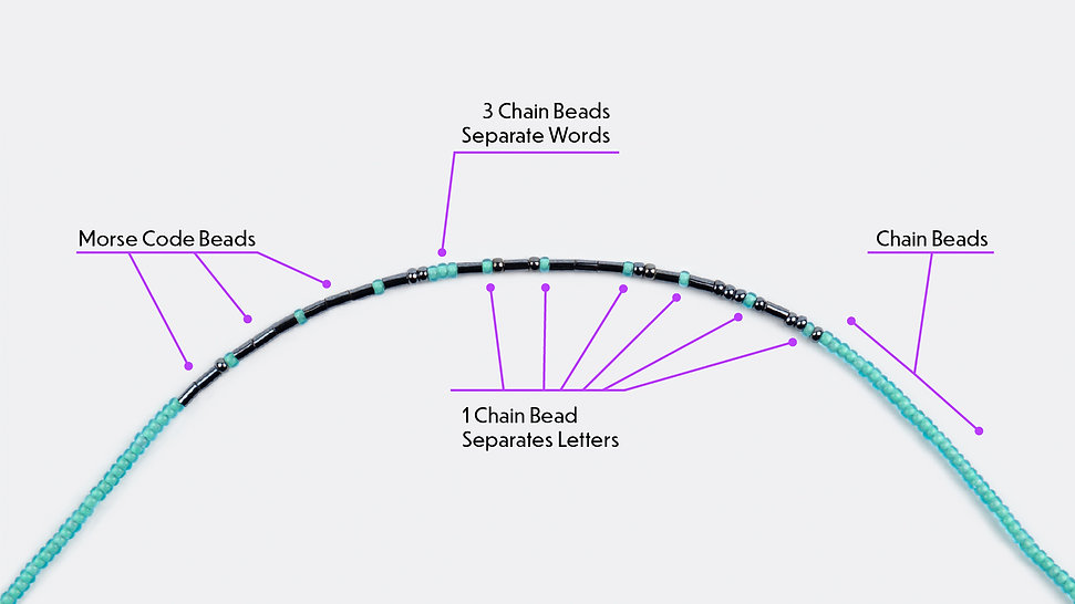 How To Read MC Chains.jpg