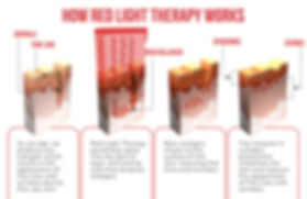 How-to-Red-Light-900.jpg