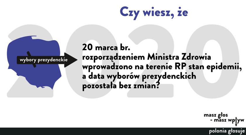 Polonia Głosuje