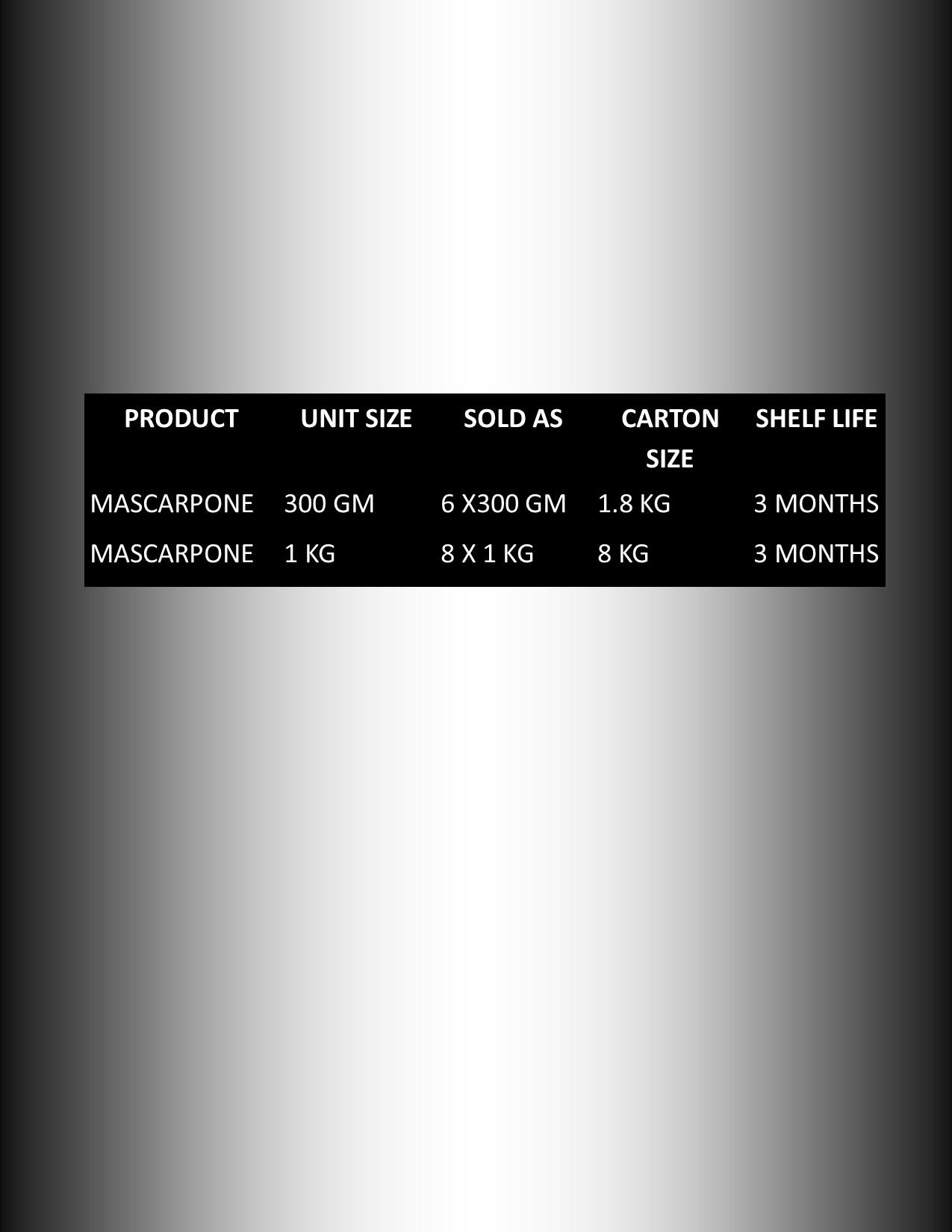 Mascarpone info V1