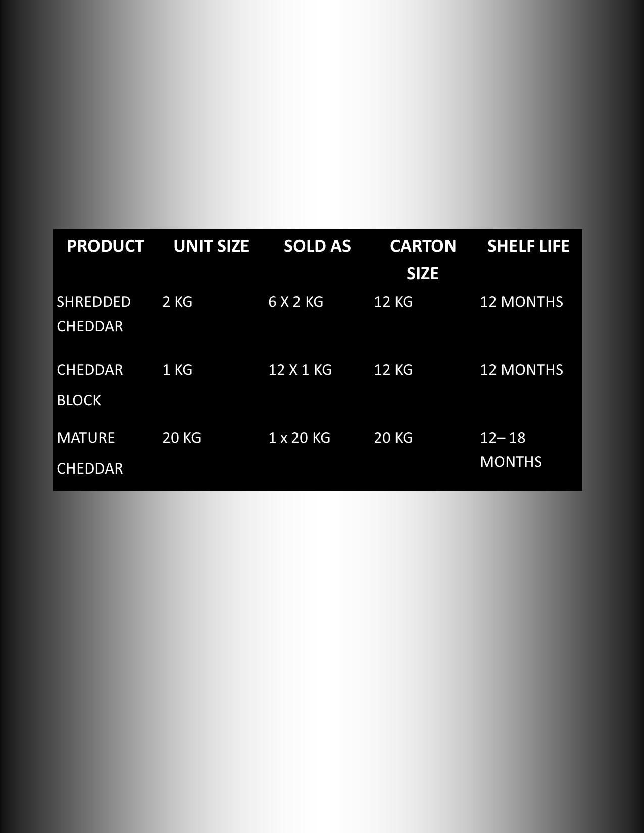 Cheddar Info