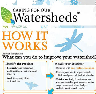 Caring for OUr Watersheds cover.JPG