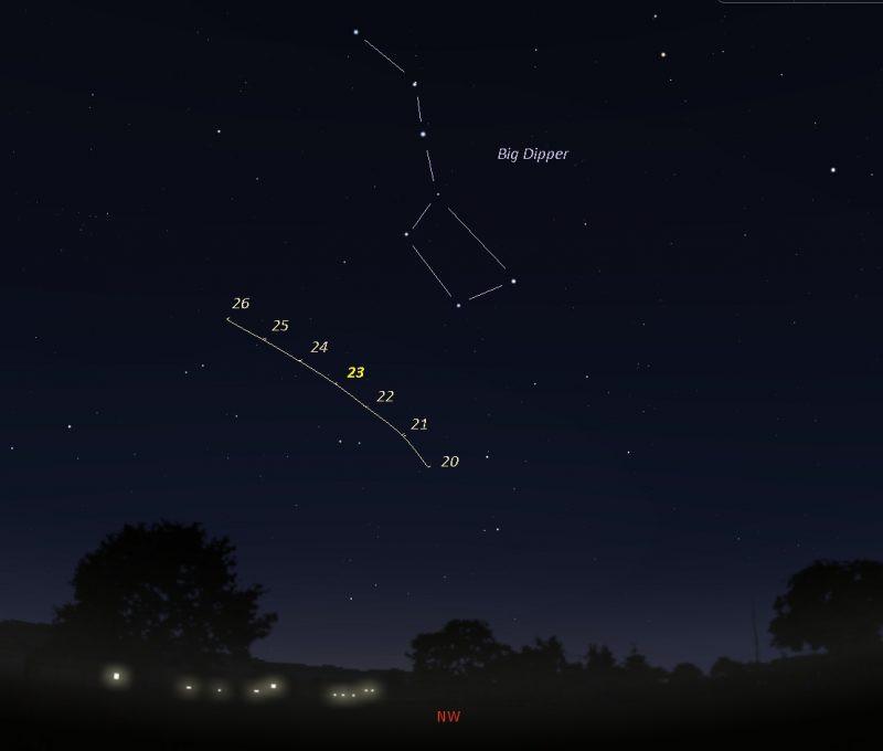 Position de la comète NEOWISE par rapport à la Grande Ourse. Les chiffres correspondent à la date en Juillet 2020. Image : Eddie Irizarry using Stellarium