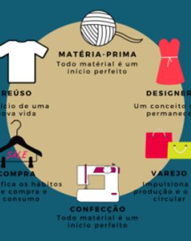 moda_circular_info___instituto_cea_2.png