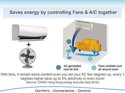 Singapore Smart AirCon Remote Control