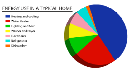 pie-chart-1.png