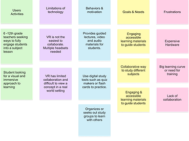 Inquiz affinity diagram.png