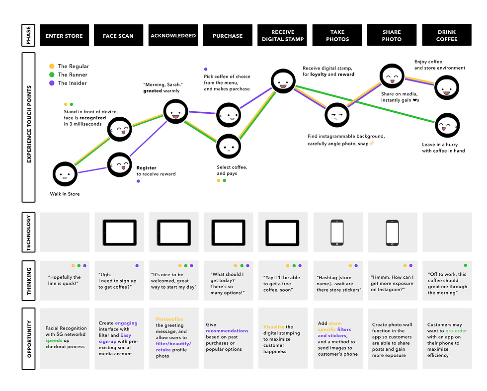 Journey Map - The Insider - White.png