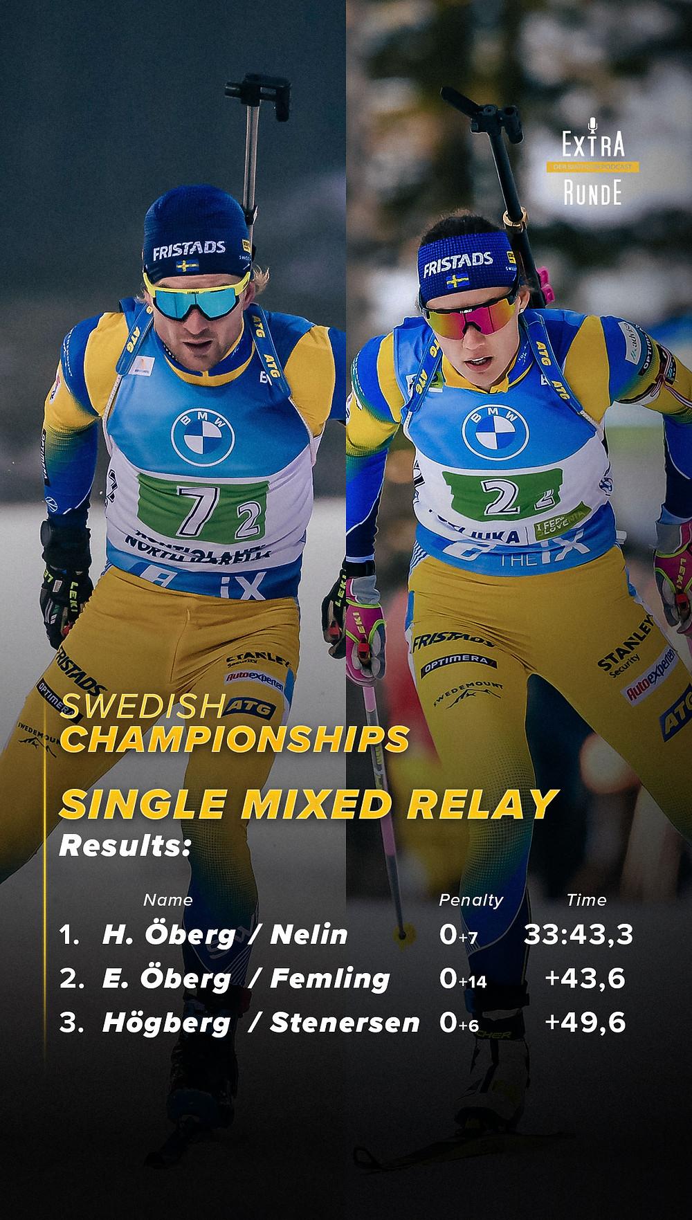 Die Single MIxed Staffel bei den Biathlonmeisterschaften in Schweden gewinnen Hanna Öberg und Jesper Nelin