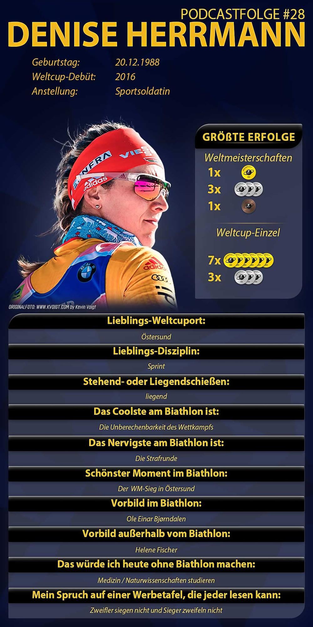 Biathlon-Weltmeisterin Denise Herrmann ist zu Gast in unserer Podcastfolge 28. Sieh dir hier an, was wir mit ihr in der neuen Extrarunde besprochen haben. Wir sie den Weltcup gewinnen und Dorothea Wierer, sowie Tiril Eckhoff herausfordern?