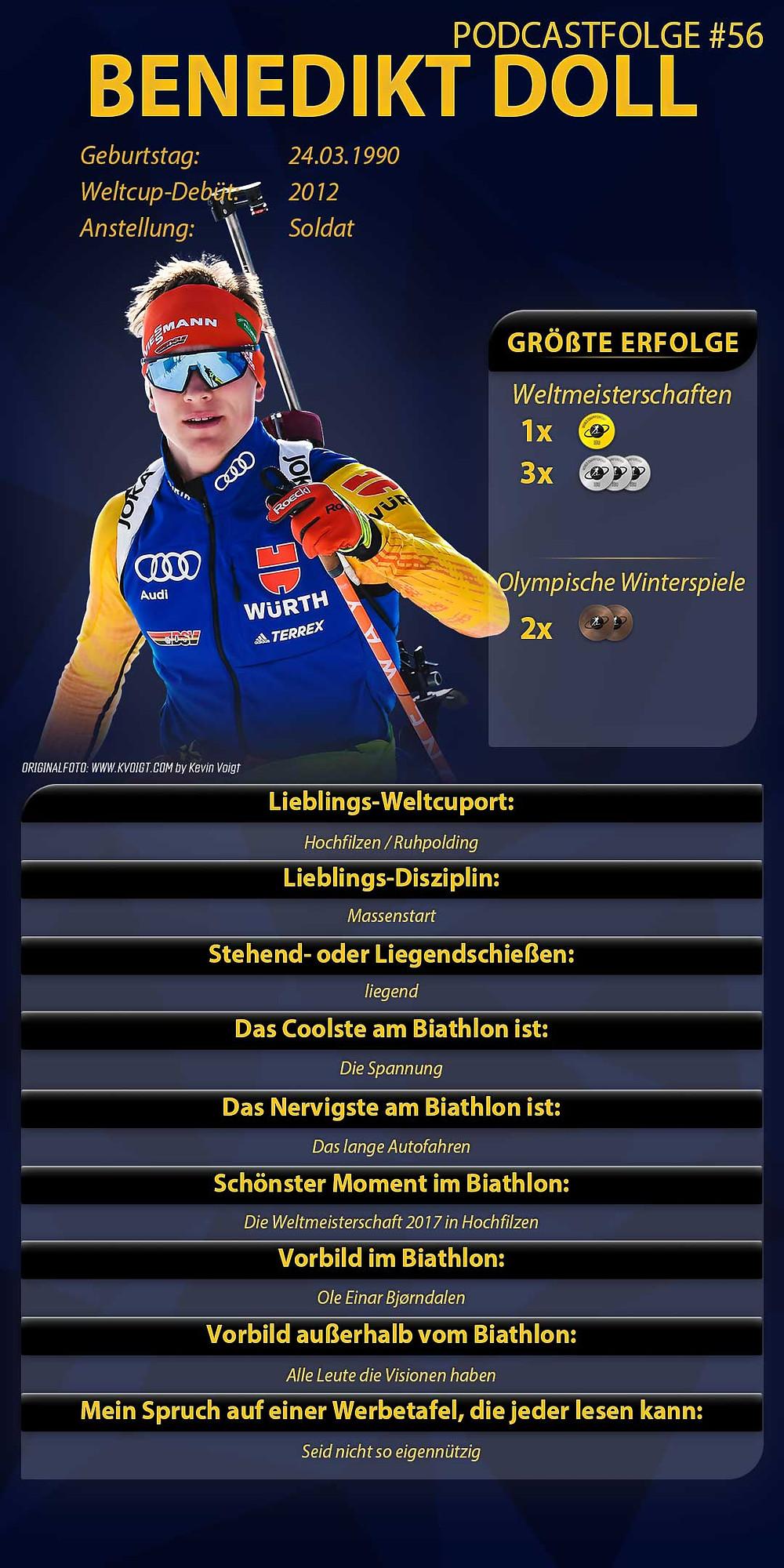 Benedikt Doll ist zu Gast beim Biathlon Podcast Extrarunde.