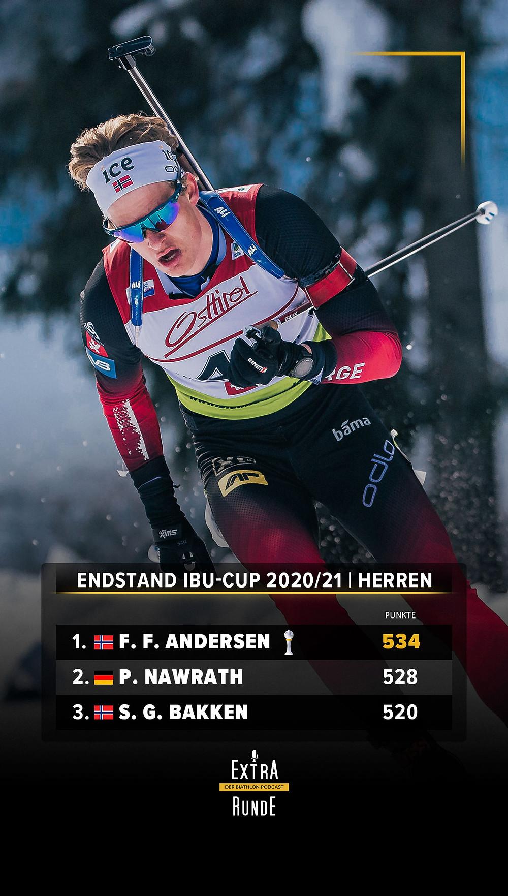 Endstand im Biathlon IBU-Cup. Filip Fjeld Andersen gewinnt vor Philipp Nawrath und Sivert Guttorm Bakken.