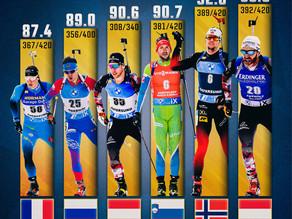 Top-6 Schützen der Biathlon Saison 2020/21