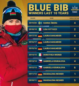 Das blaue Trikot - Rückblick auf die letzten 10 Jahre Biathlon der Damen