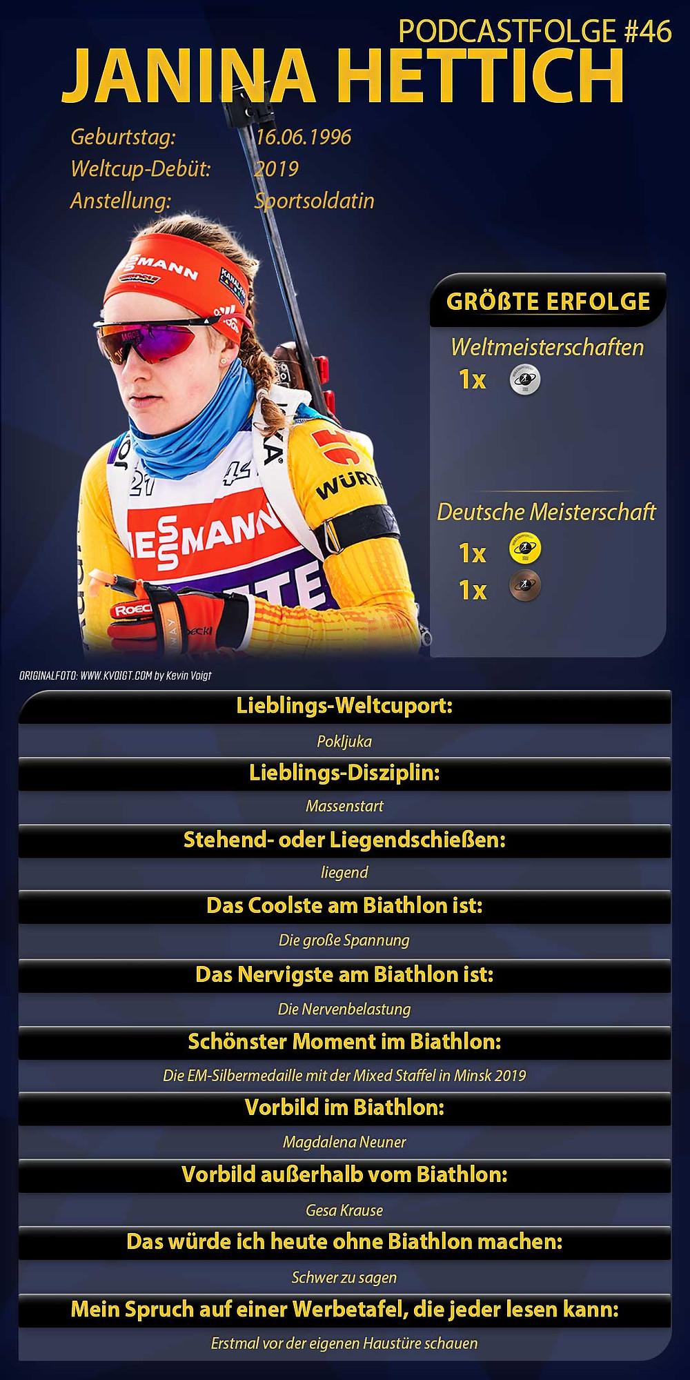 Janina Hettich ist zu Gast beim Biathlon Podcast Extrarunde.