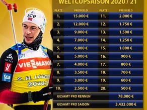 Preisgelder bei Einzelrennen im Biathlon Weltcup