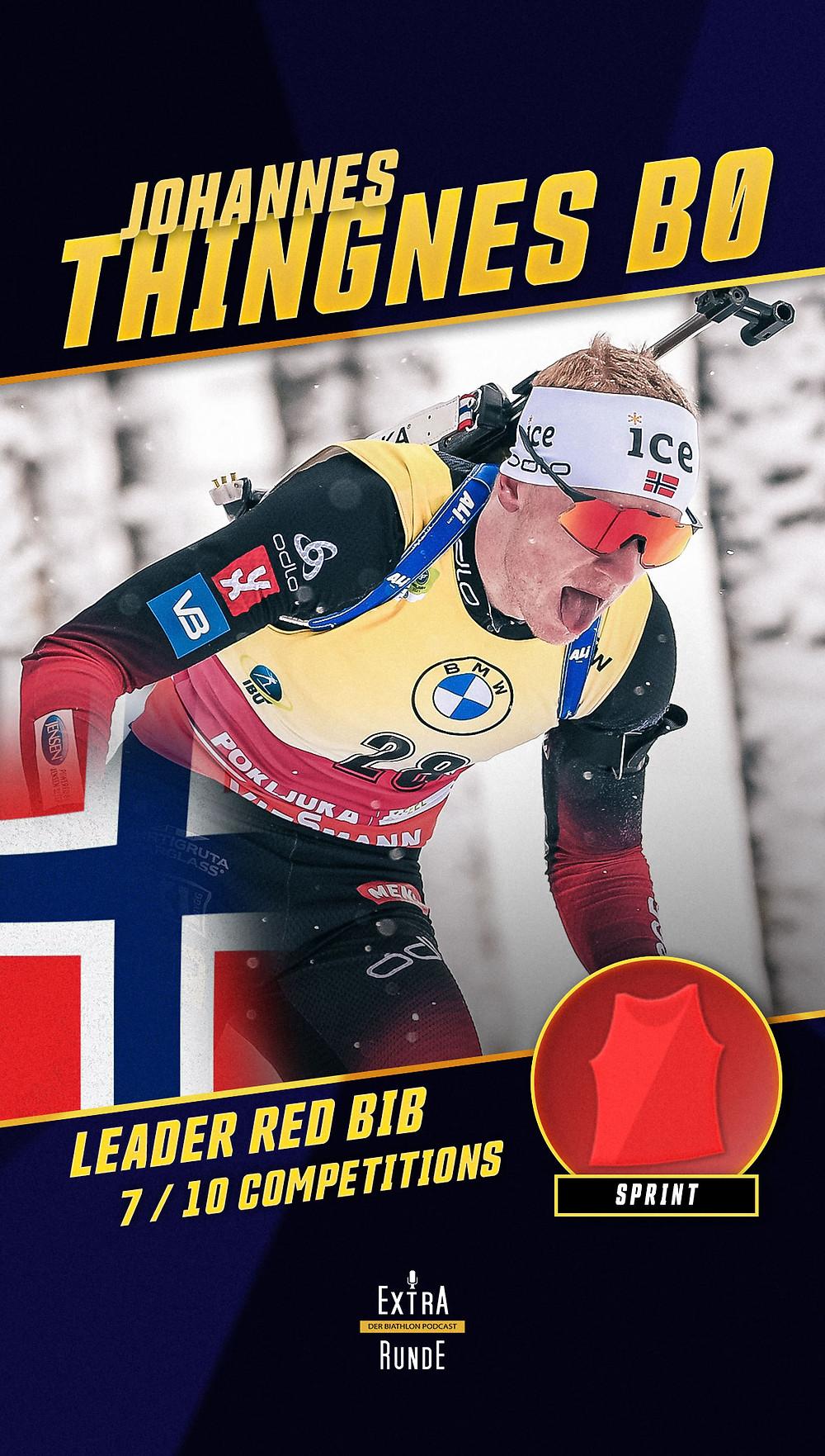 Johannes Thingnes Bø führt die Biathlon Sprintwertung der Saison 2020/21 an.