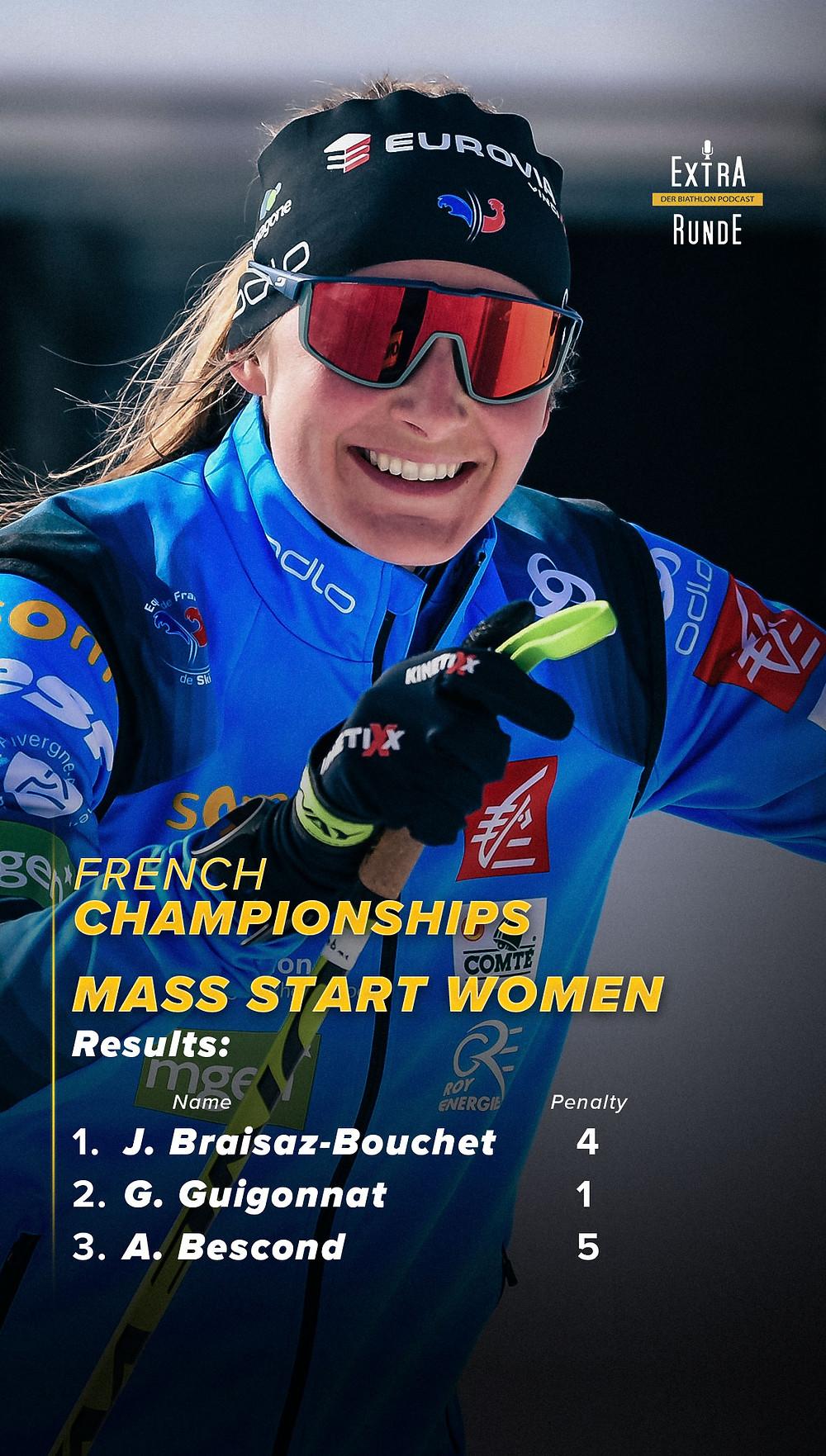 Den Massenstart bei den nationalen Meisterschaften in Frankreich gewinnt Justin Braisaz-Bouchet