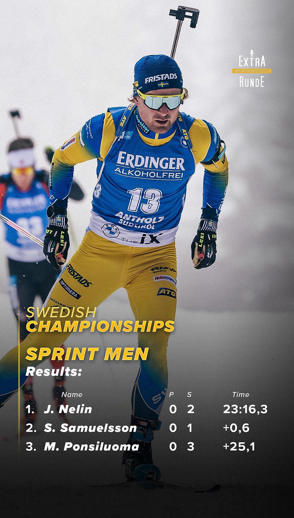 Den Sprint bei den schwedischen Meisterschaften im Biathlon gewinnt Jesper Nelin