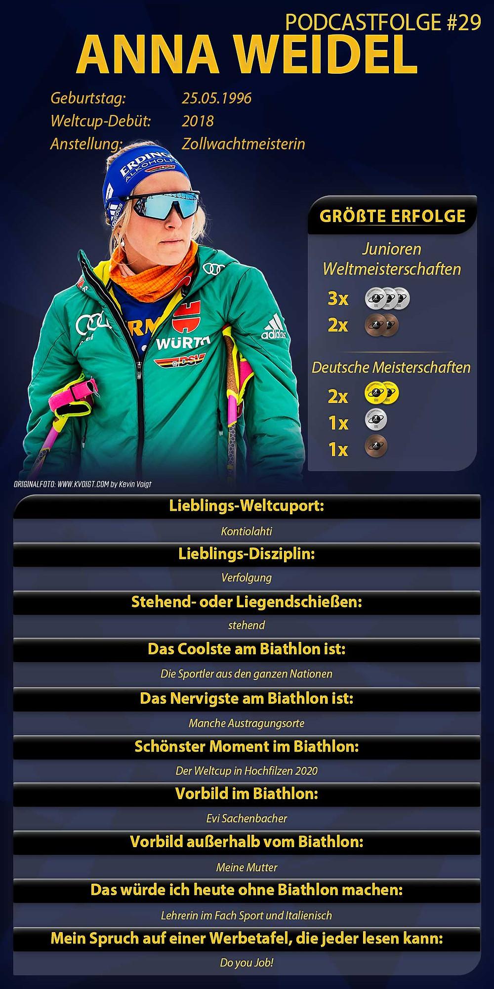Anna Weidel ist zu Gast beim Biathlon Podcast Extrarunde.