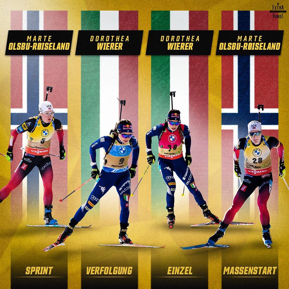 Die Titelverteidigerinnen bei der Biathlon WM 2021 sind Marte Olsbu Roeiseland im Sprint und Massenstart sowie Dorothea Wierer in der Verfolgung und im Einzel.