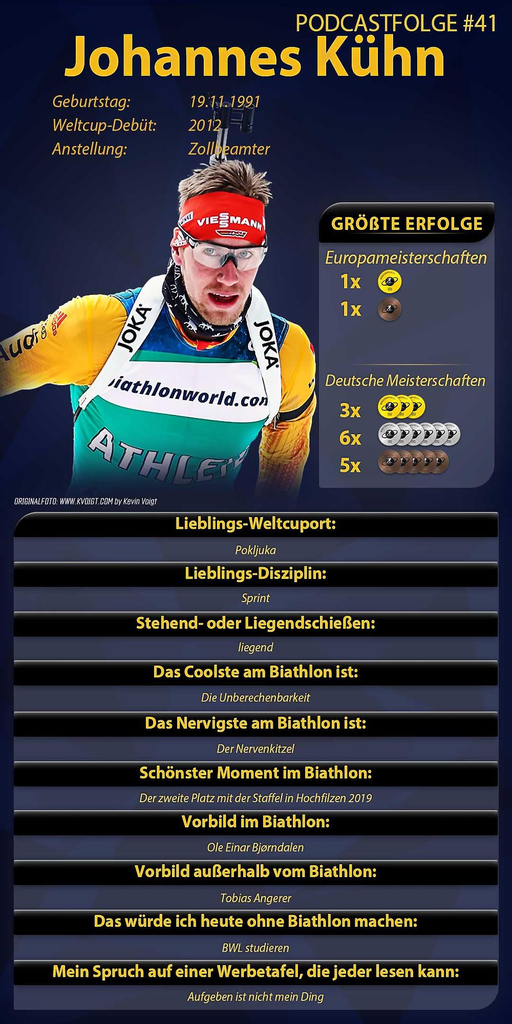 Johannes Kühn ist zu Gast beim Biathlon Podcast Extrarunde.