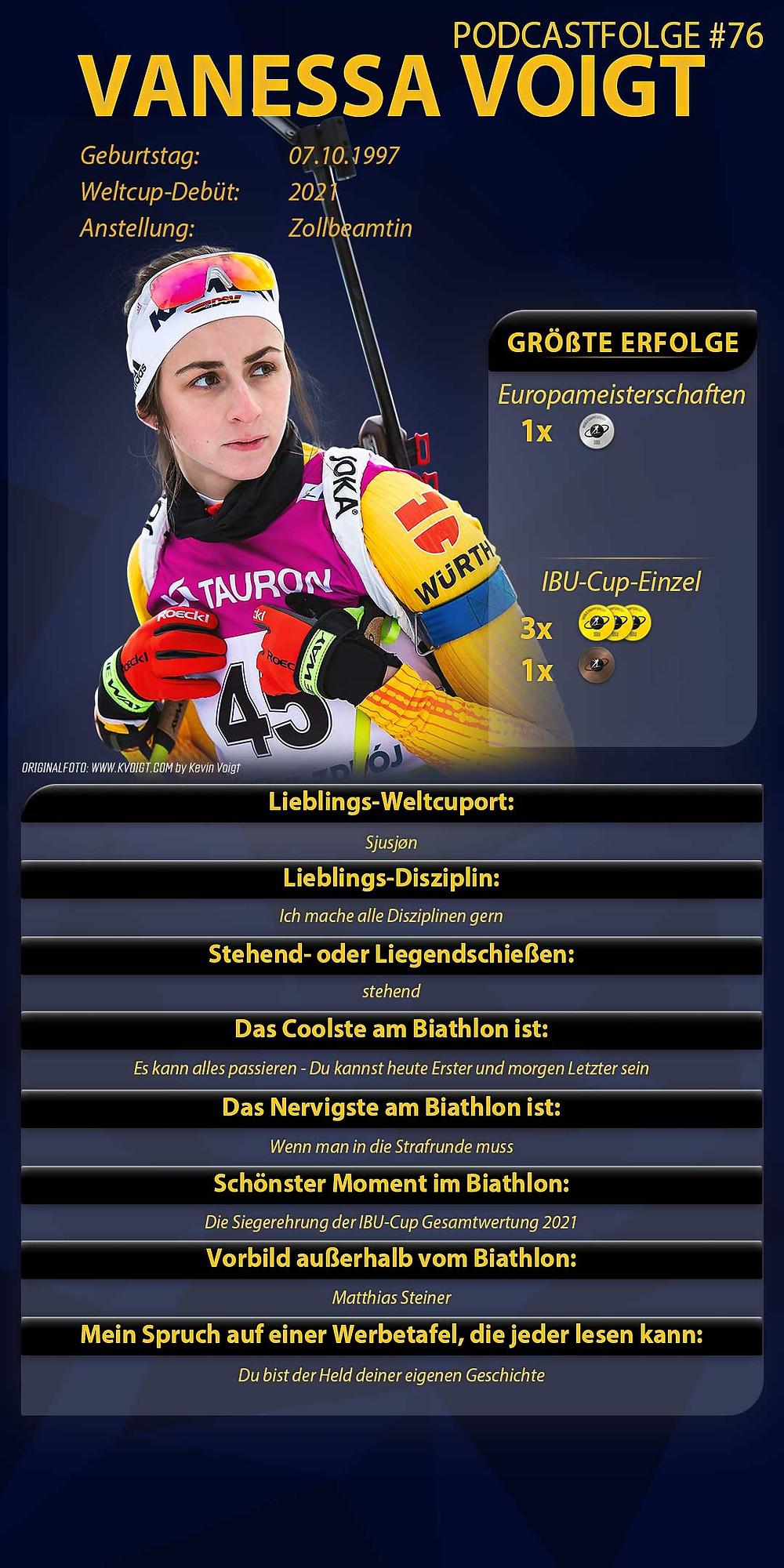 Vanessa Voigt ist zu Gast beim Biathlon Podcast Extrarunde.