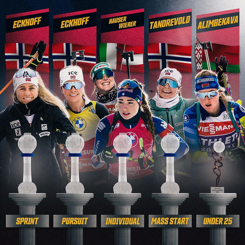 Übersicht der Disziplinensiegerinnen der Biathlon Saison 2020/21