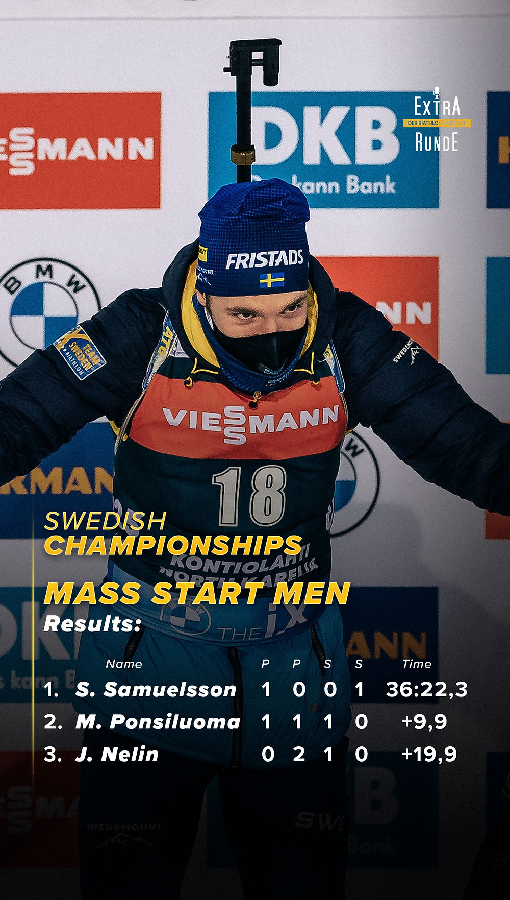 Den Massenstart bei den schwedischen Meisterschaften im Biathlon gewinnt Sebastian Samuelsson
