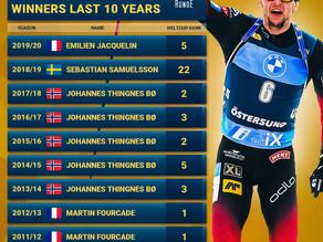 Das blaue Trikot - Rückblick auf die letzten 10 Jahre Biathlon der Herren