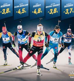 Die schnellsten Biathletinnen der Weltcupsaison 2020/21