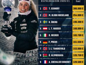 Die Topverdienerinnen der Biathlon Saison 2020/21