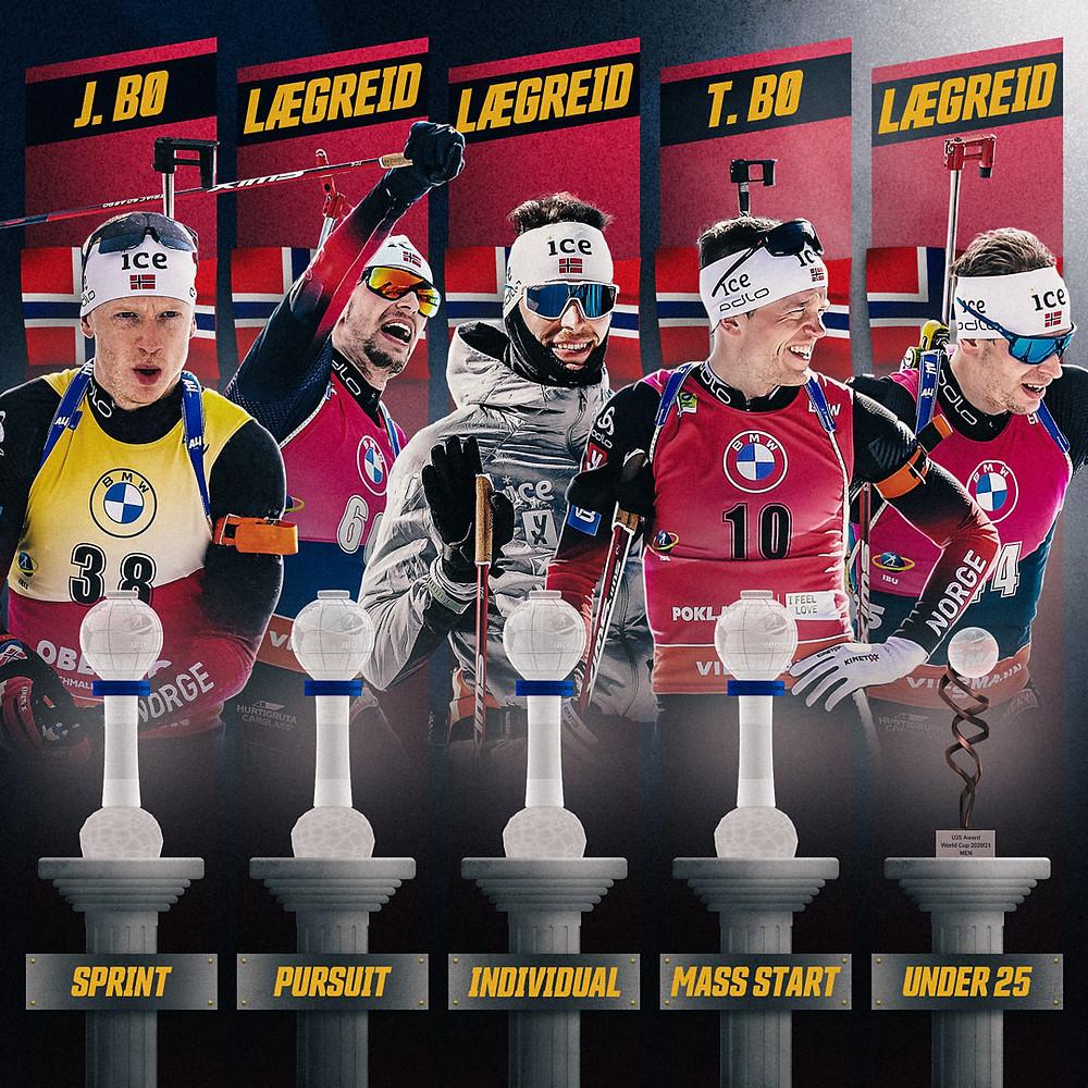 Übersicht der Disziplinensieger der Biathlon Saison 2020/21
