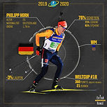 Philipp Horn Biathlon Online