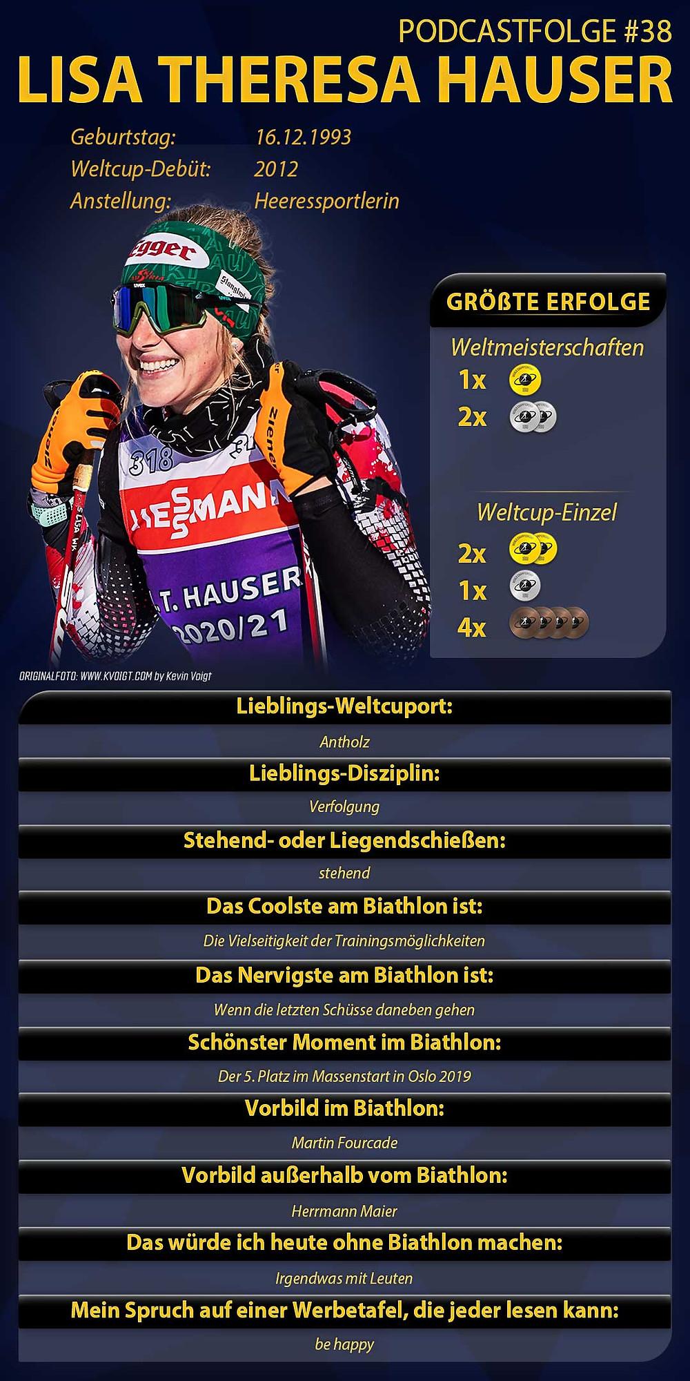 Lisa Theresa Hauser ist zu Gast beim Biathlon Podcast Extrarunde.