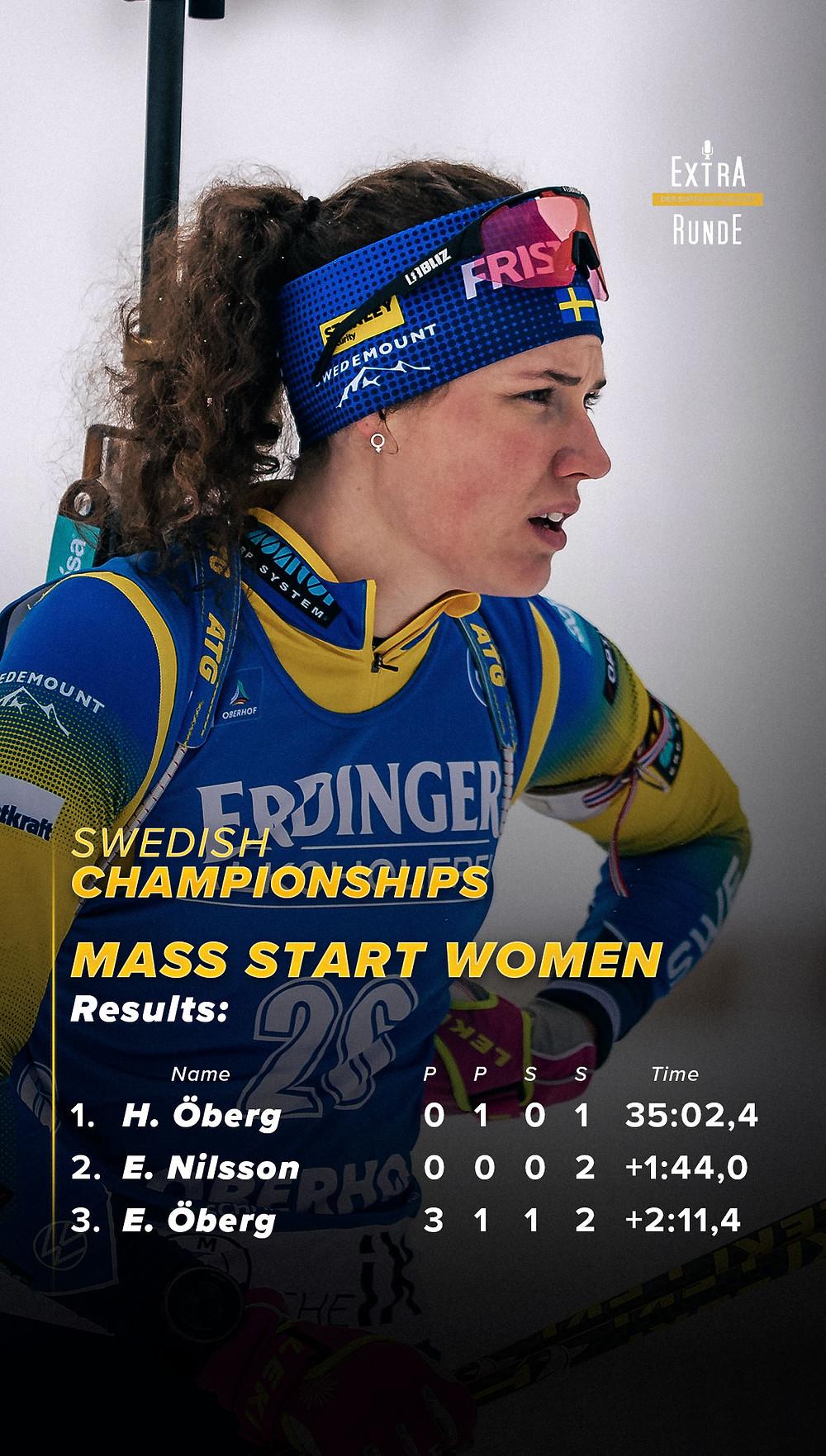 Den Massenstart bei den schwedischen Meisterschaften im Biathlon gewinnt Hanna Öberg