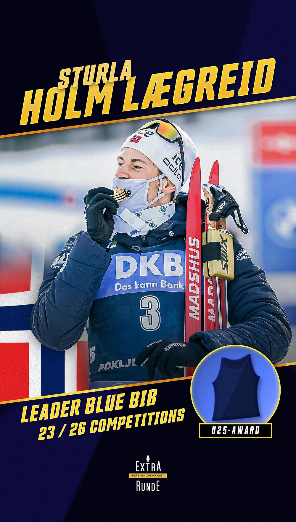 Strula Holm Lægreid führt in der Biathlon Wertung des Punktbesten unter 25 Jahren vor Johannes Dale und Sebastian Samuelsson.