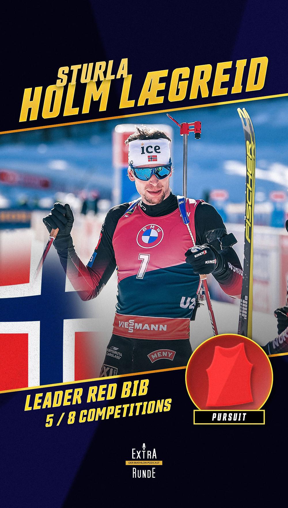 Sturla Holm Lægreid führt die Biathlon Verfolgungswertung in der Saison 2020/21 an,