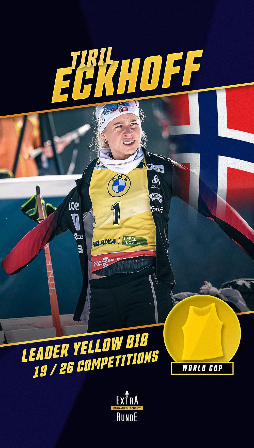 Tiril Eckhoff führt im Biathlon Gesamtweltcup der Damen vor Hanna Öberg und Marte Olsbu Røiseland.