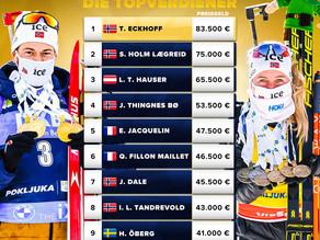 Die Topverdiener der Biathlon-WM 2021