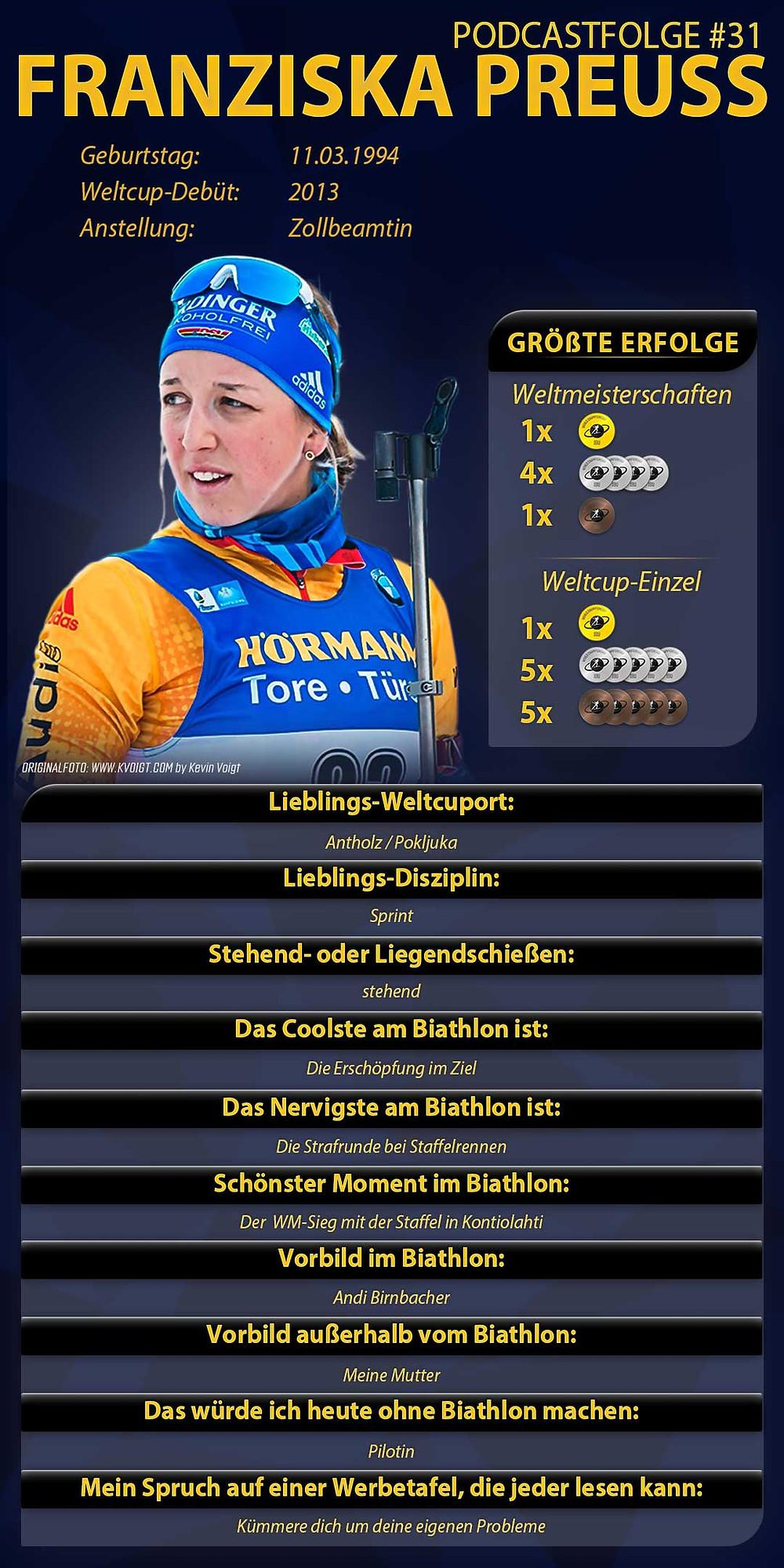 Weltcupsiegerin Franziska Preuss ist zu Gast beim Biathlon Podcast Extrarunde.