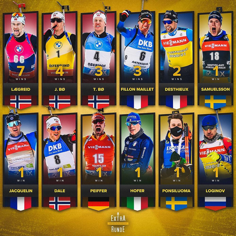 Die Übersicht der Sieger aller 26 Weltcupeinzelrennen im Biathlon.