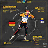 Denise Herrmann Biathlon Online