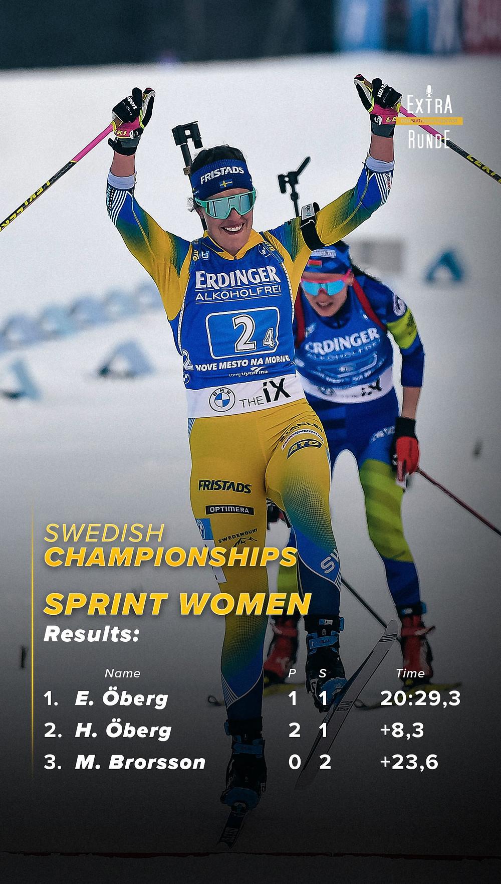 Den Sprint bei den schwedischen Meisterschaften im Biathlon gewinnt Elvira Öberg