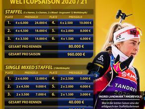 Preisgelder bei Staffelrennen im Biathlon Weltcup
