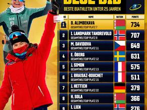 Siegerin der U25-Wertung im Biathlon Weltcup 2020/21